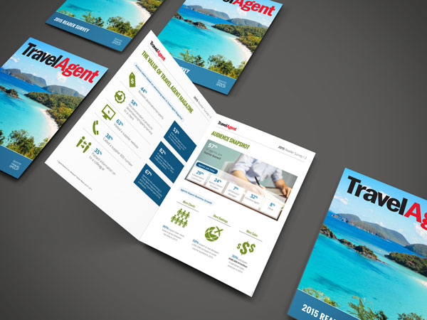 Travel Agent magazine Reader Survey